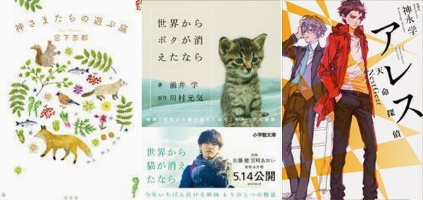 160510 weekly novel